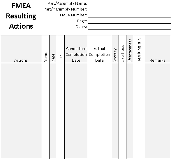 FMEA Resulting Actions Form