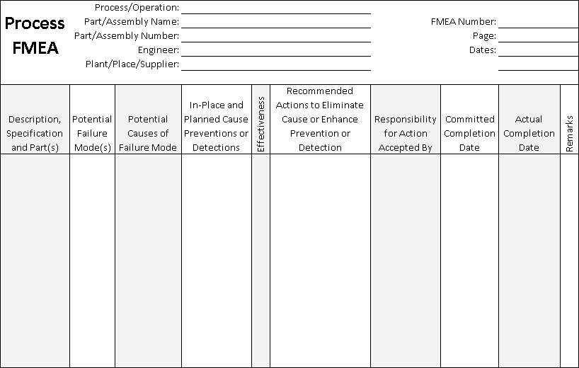 Engarc r process fmea form for Process fmea template